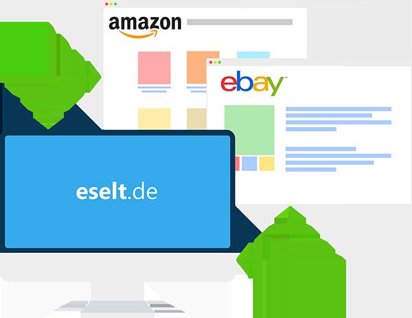 Schnittstelle für eBay und Amazon